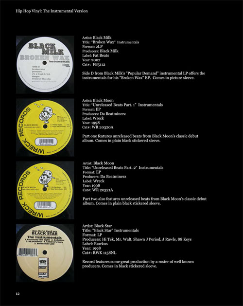 Beats To The Rhyme: A Collection of Instrumental Hip-Hop Records for